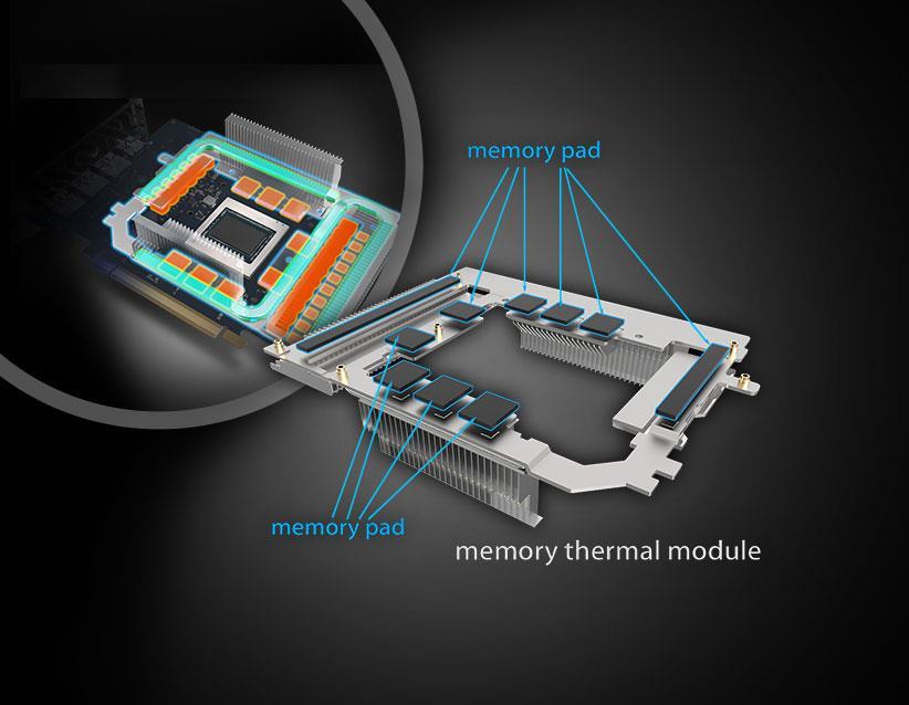 Sapphire RX 6800 XT Cooling Diagram