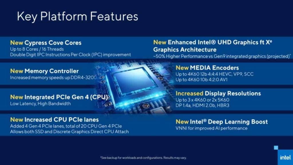 Intel Rocket Lake Fact Sheet