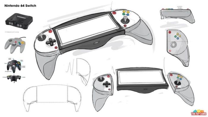 "The Nintendo 64 Switch (aka. The ""Switchty-Four"")"