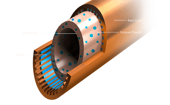 Gigabyte GTX 1660 OC Composite Heat-pipe View